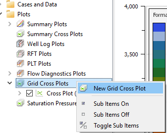 Grid Cross Plots :: ResInsight